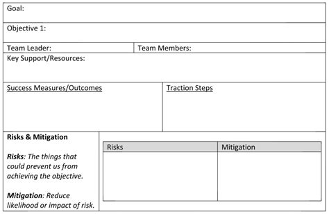 Strategic Plan Template Part Three James Mueller Associates Accountable Plan Template