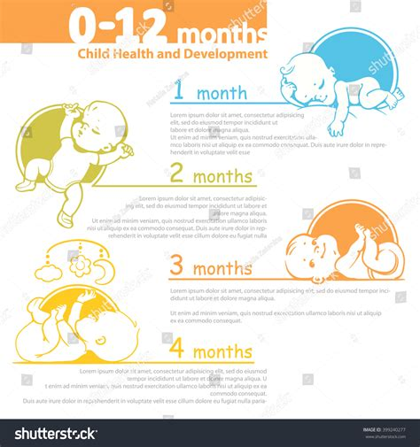 Set Child Health Development Icon Infographic Stock Vector 399240277 Shutterstock Baby Year Infographic Template