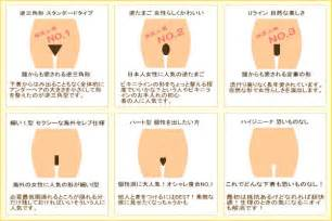 shaped in pubic hair esthetics depilation depilation specialty allure allure gifu