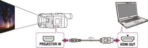 Kabel Proyektor panduan help menggunakan proyektor untuk komputer atau smartphone anda model dengan proyektor