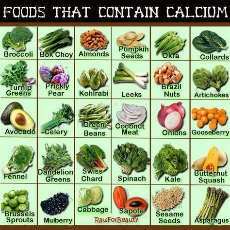 fruit high in calcium dietary sources of calcium broadcasting