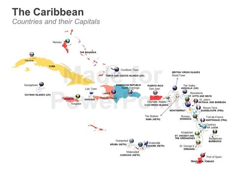 map of caribbean with country names caribbean map editable powerpoint maps