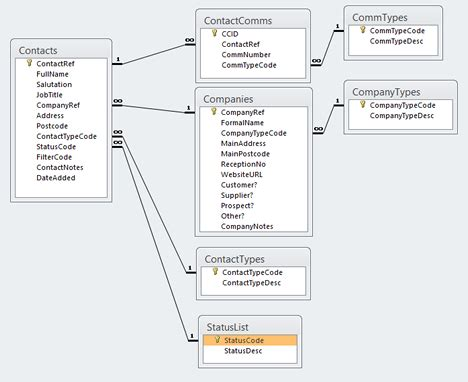 tutorial creating an ms access contact management database