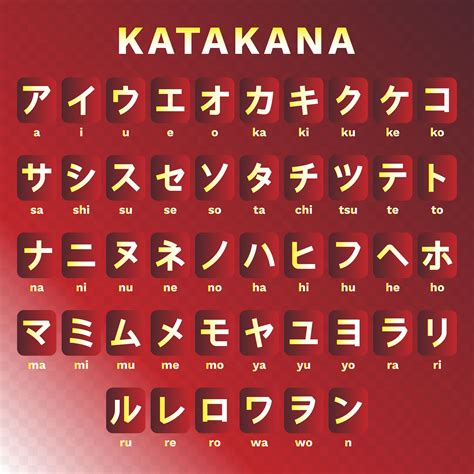Japanese Letters To