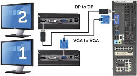How To Dual Screeens From Mba To External Monitor by Naprawa Serwis Drukarek Kserokopiarek Wielofunkcyjnych