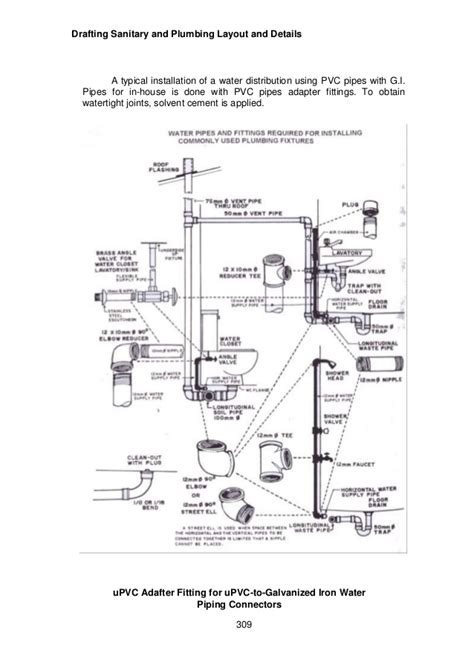 toilet layout details module 6 module 4 draft sanitary and plumbing layout and