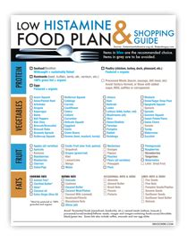 High Histamine Detox Heavy Metals by Shopping Plans Drjockers