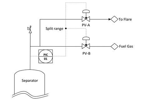 ge dryer dwsr483ea wiring diagram wiring diagrams