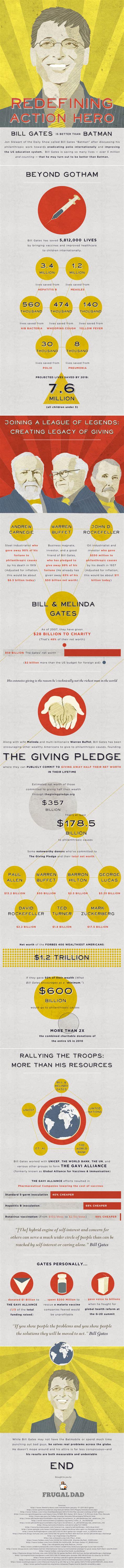 20 fabulous infographics on billionaires infographics graphs net