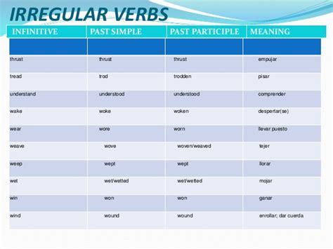 Swing Verb Forms Irregular Verbs 1