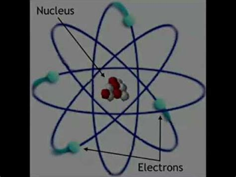 atomic song atomic theory song chemistry