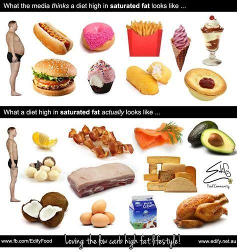 healthy fats no carbs high no carb foods food
