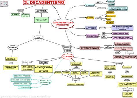 saggio breve illuminismo italiano letteratura 2 176 ist superiore aiutodislessia net