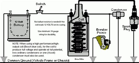 points ignition wiring diagram spark diagram