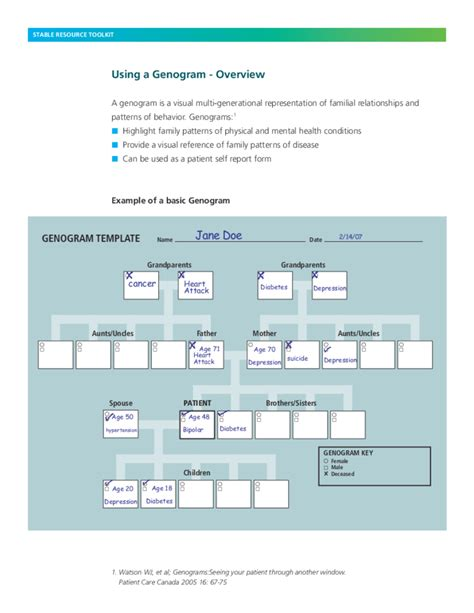 basic genogram template basic genogram template exle free