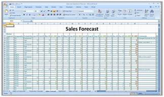 Sales Projection Template Free by Best Photos Of Sales Report Spreadsheet Sales Pipeline