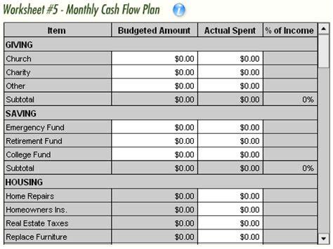 Budget Analysis Worksheet Cicampo