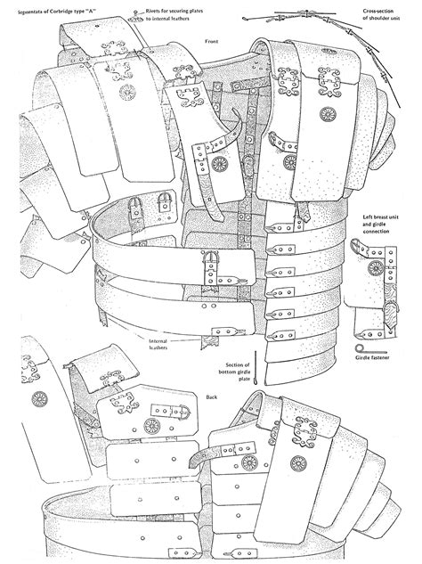The Official Quot Quest Quot Armory Page Live Action Roleplaying And Combat Armor Templates
