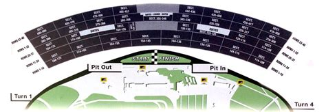 bristol motor speedway 3d seating chart daytona motor speedway seating chart impremedia net