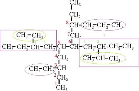 cadenas ramificadas con doble enlace nomenclatura org 225 nica reglas de la iupac i