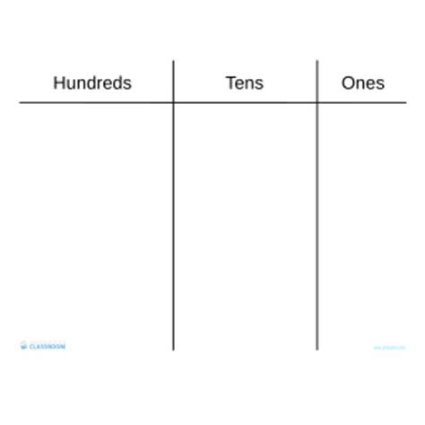 hundreds tens and ones chart printable professor pete s classroom 187 hundreds tens ones place