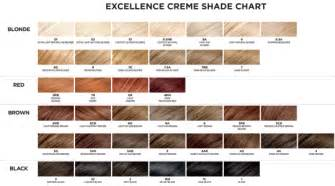 l oreal preference color chart l oreal 174 excellence 174 creme protection color