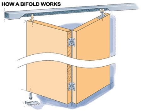 Hinges For Folding Doors Bifold Door Hardware Heavy Duty How To Repair Bifold Closet Doors