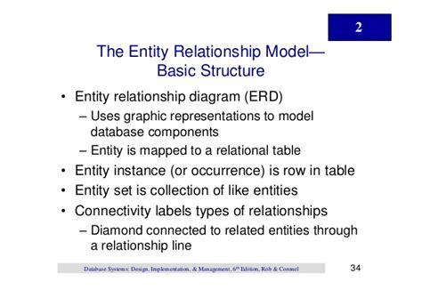limitations of er diagram database design implementation and management chapter02