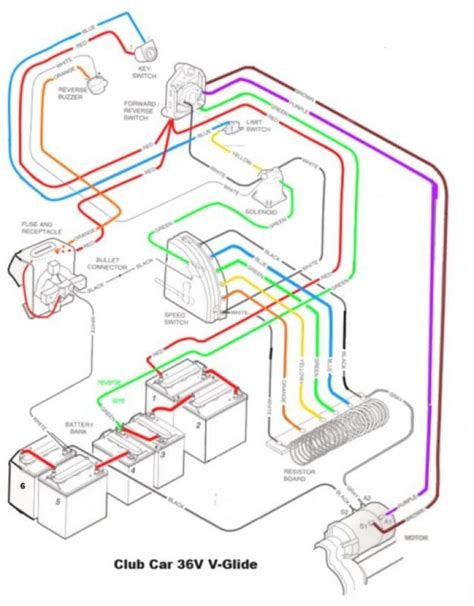 ezgo golf cart 36 volt wiring diagram yamaha g1 golf cart