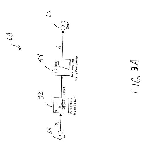 patent diagram software patent us20030018953 optimized look up table