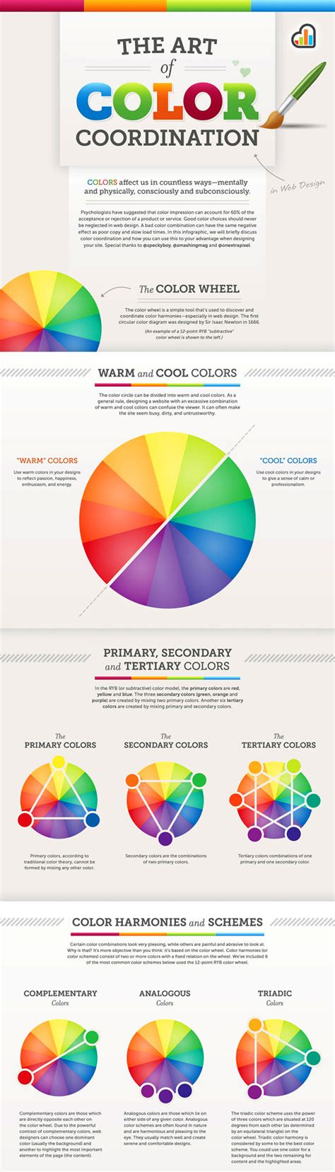 color designer the art of color coordination everything colo