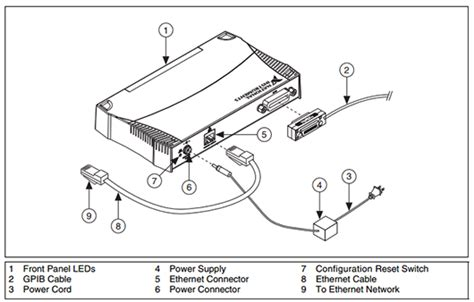 ethernet end wiring diagram ethernet wiring diagram