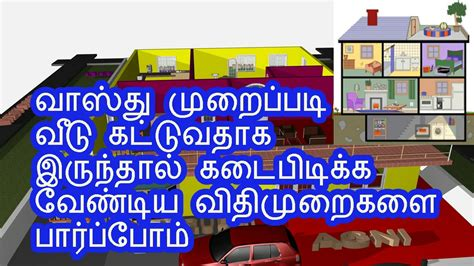 Vastu For House vasthu pariharam in tamil l vastu shastra for home in