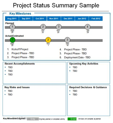 project report sle ppt weekly report template ppt fitfloptw info