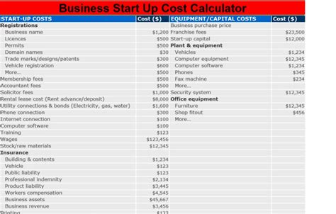 templates for starting new business give business start up cost template and 2 addition