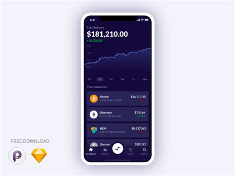 free mobile app template cryptowallet free mobile app template affapress