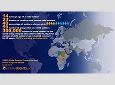 Child soldiers: 300,000 tragedies | ShareAmerica International Human Trafficking Statistics