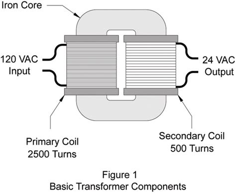 transformer inductance primary secondary transformers information engineering360
