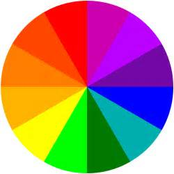 pantone color wheel pin hexadecimalrgb color chart on