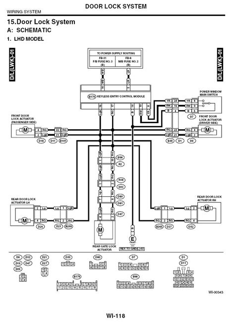 2003 subaru forester wiring diagram fuse box and wiring