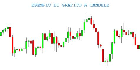 grafico a candela tipologie di grafici nel trading linee barre e candele