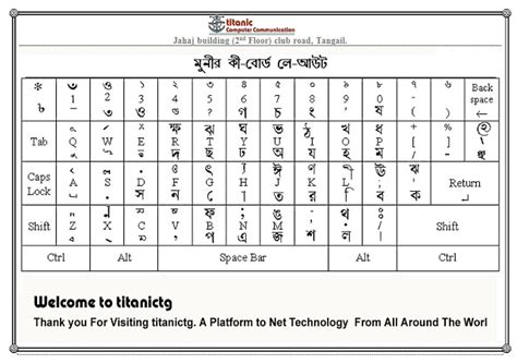 bijoy keyboard layout free download titanictg bangla keyboard layout