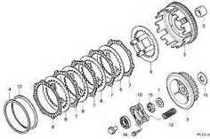 macam macam clutch macam macam kopling motor oto trendz