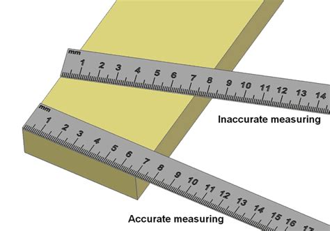 bench ruler definition bench ruler definition 83 how to read a ruler woodworking articles how