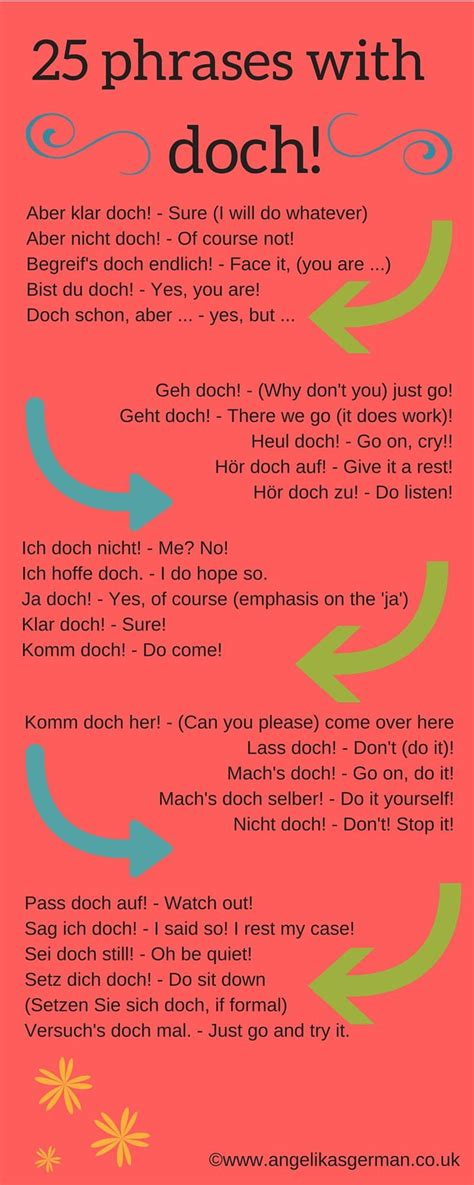 what does in german 25 best ideas about learn german on