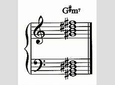 G-sharp Piano Chords G Sharp Minor Piano Chord