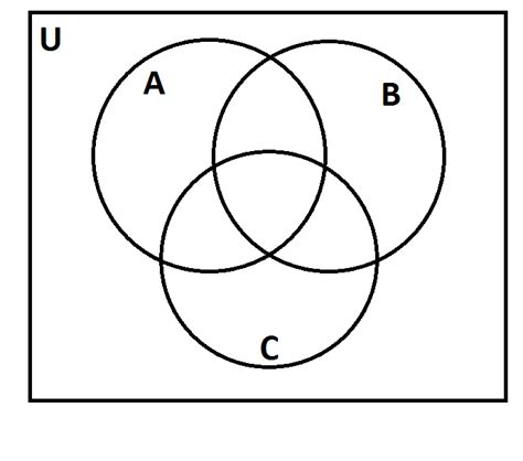 understanding venn diagrams and set operations matrices proper notation for set operations with intersections of n circles mathematics
