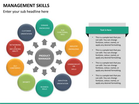 management skills powerpoint template sketchbubble