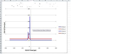 python xlsxwriter tutorial how to swap x and y axis in excel graph multiple y axes