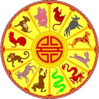 new year november animal zodiac signs the 12 animals